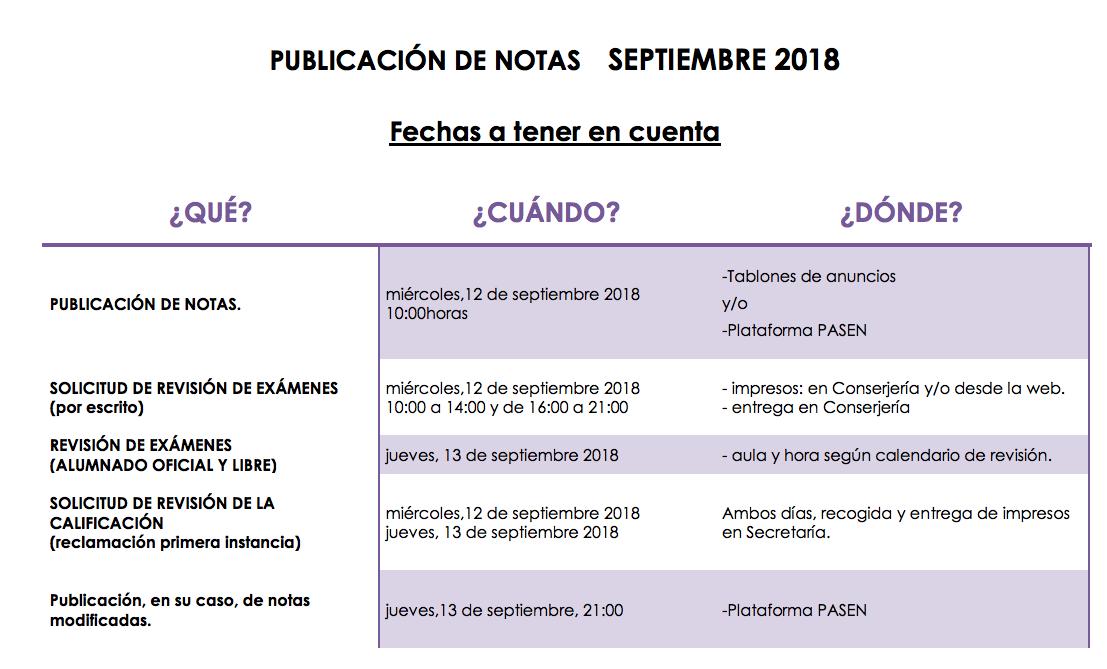 publicacion de notas sept 2018 eoi Granada