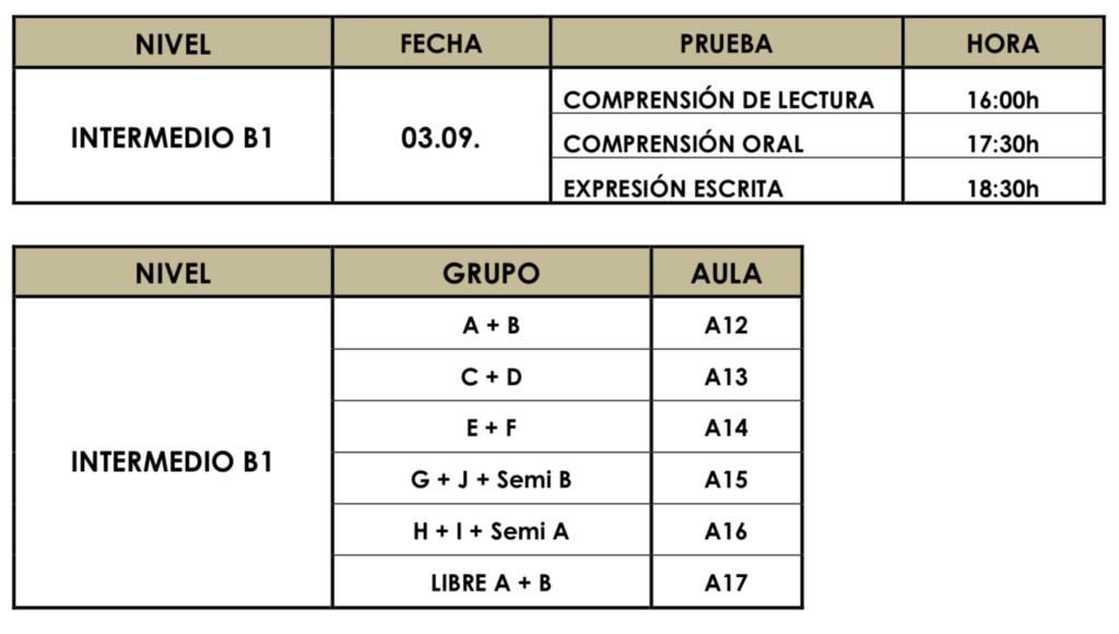 Ingles Escrita Interm B1