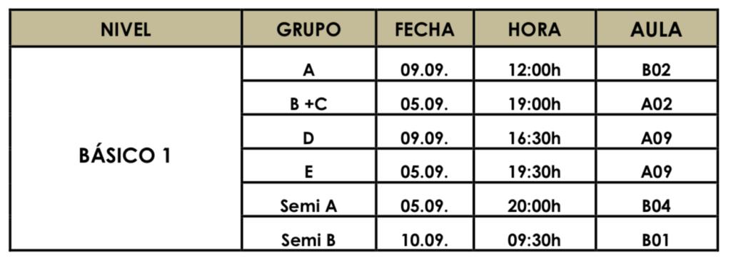 Ingles Oral Basico 1