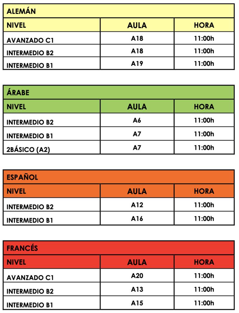 Revision Examenes Convocatoria Extraordinaria Oct2020
