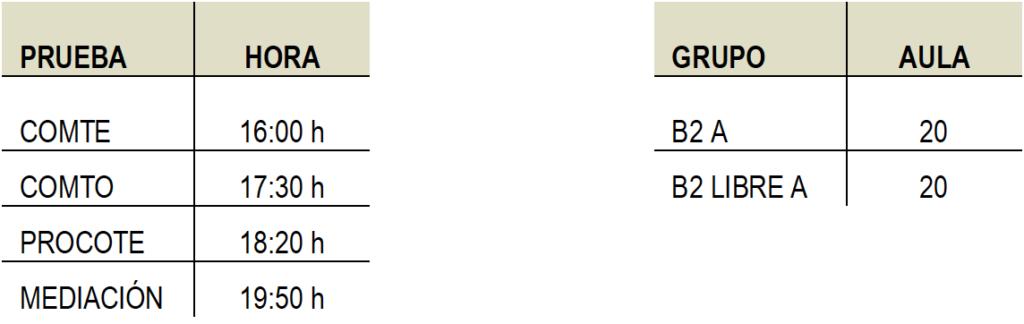 Prueba Escrita Alemán Intermedio B2
