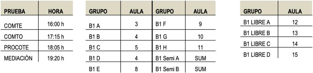 Prueba Escrita Inglés B1