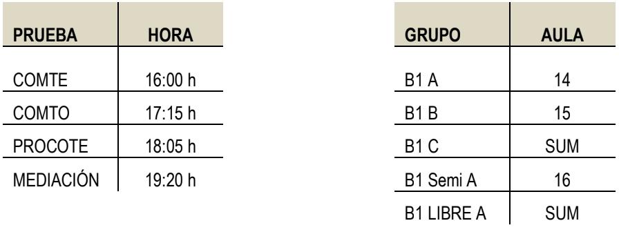 Prueba Escrita Intermedio B1 Franc