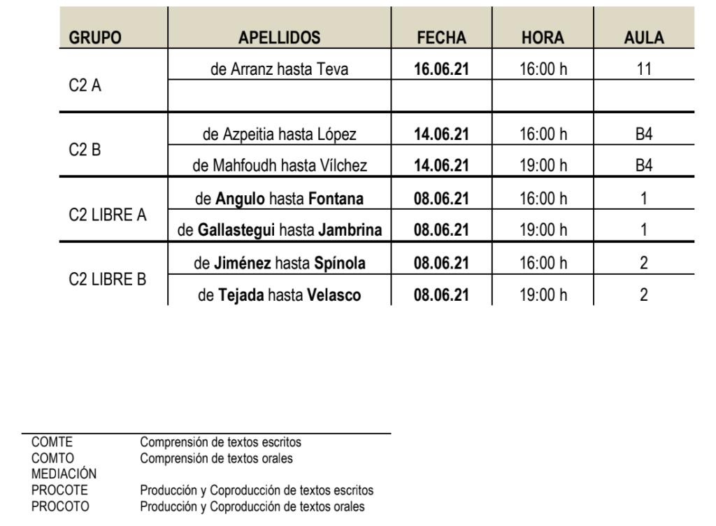 Prueba Oral Inglés Avanzado C2