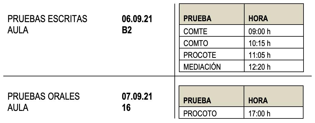 Certificación Español B1