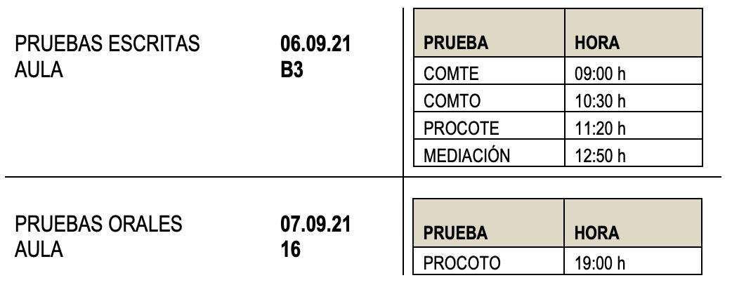 Certificación Español B2