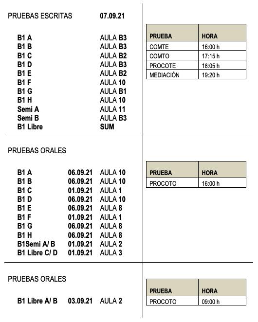 Certificación Inglés B1