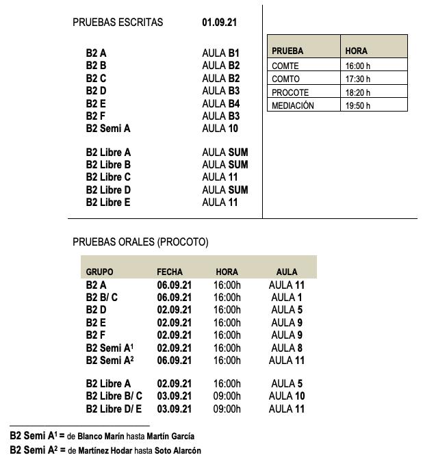Certificación Inglés B2