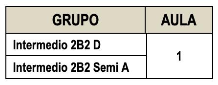 Fechas Pruebas Intermedio 2b2 Oral