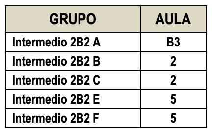 Fechas Pruebas Intermedio 2b2