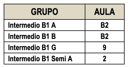 Promoción Inglés Intermedio B1