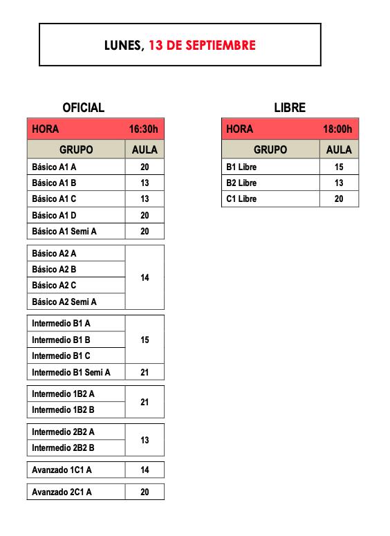 Revisión Examen Francés